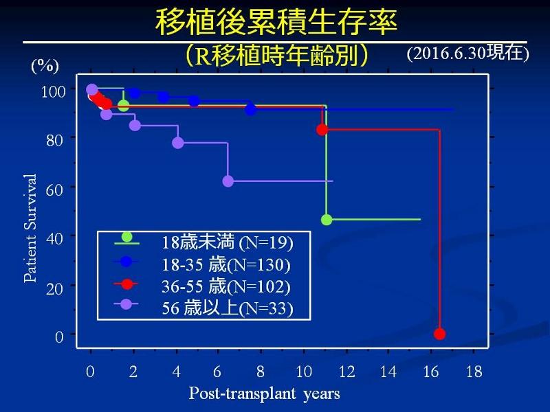 http://www.jsht.jp/%E3%82%B9%E3%83%A9%E3%82%A4%E3%83%8918%20%28800x600%29.jpg