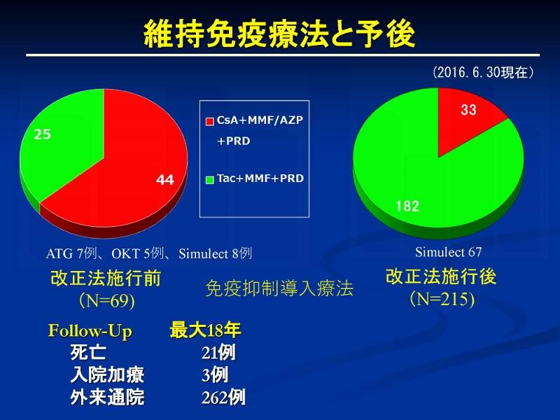 http://www.jsht.jp/%E5%BF%83%E8%87%93%E7%A7%BB%E6%A4%8D%E3%80%8020170831_%E3%83%9A%E3%83%BC%E3%82%B8_16%20%28800x600%29.jpg