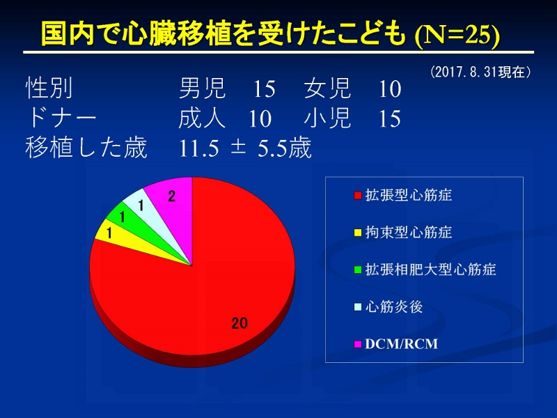 http://www.jsht.jp/%E5%BF%83%E8%87%93%E7%A7%BB%E6%A4%8D%E3%80%8020170831_%E3%83%9A%E3%83%BC%E3%82%B8_20%20%28800x600%29.jpg