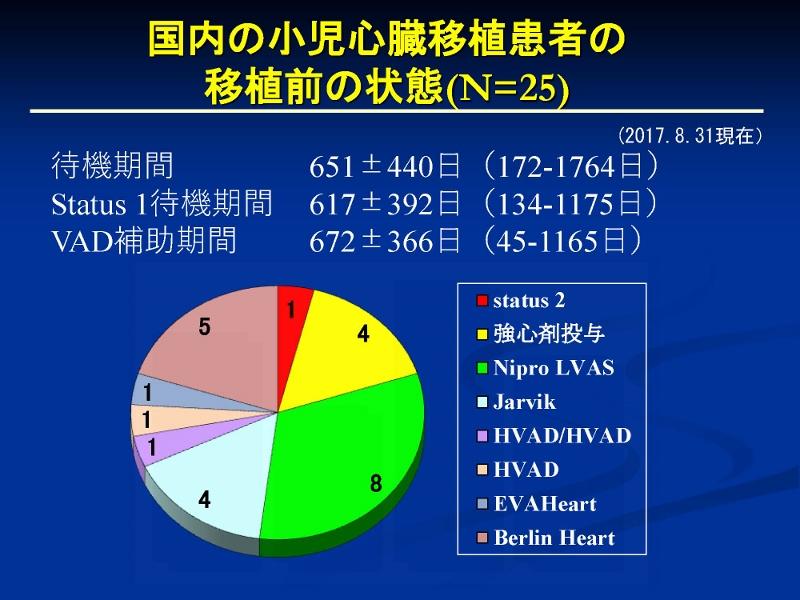 http://www.jsht.jp/%E5%BF%83%E8%87%93%E7%A7%BB%E6%A4%8D%E3%80%8020170831_%E3%83%9A%E3%83%BC%E3%82%B8_21%20%28800x600%29.jpg