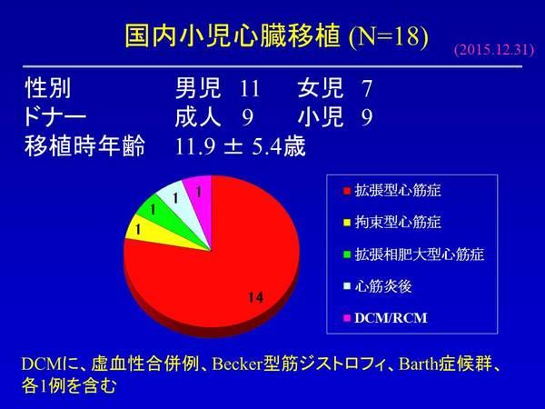 HTX20151231 小児心臓移植 原疾患.JPG