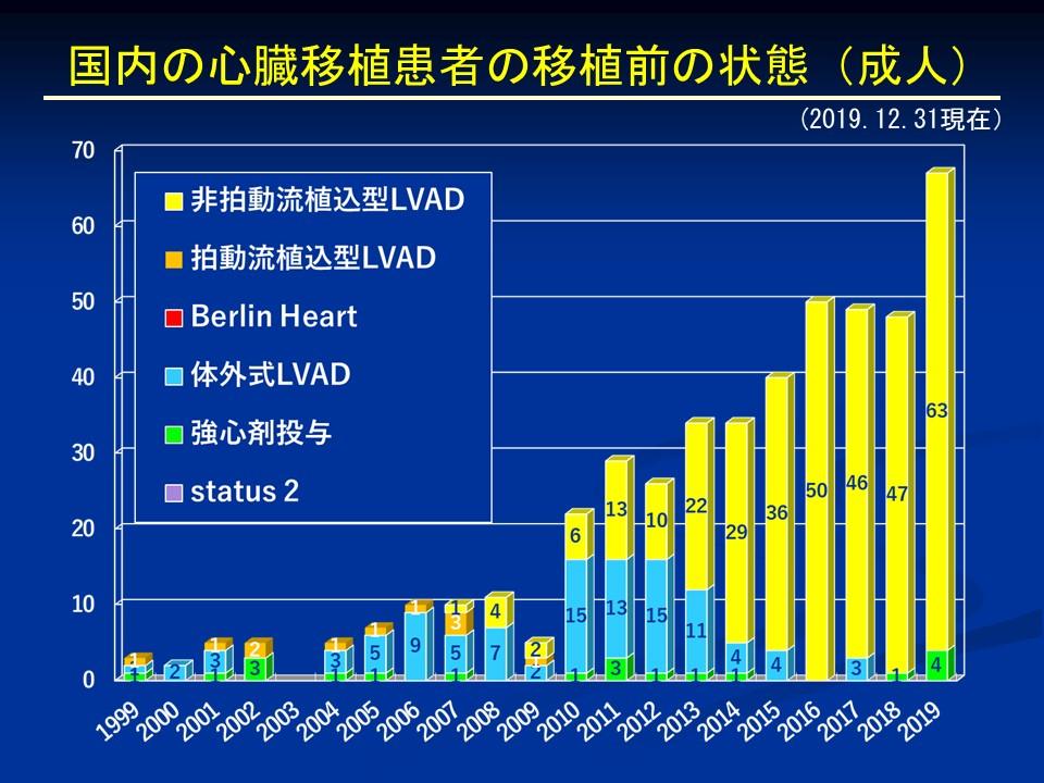 http://www.jsht.jp/uploads/%E3%83%AC%E3%82%B8191231-14.JPG