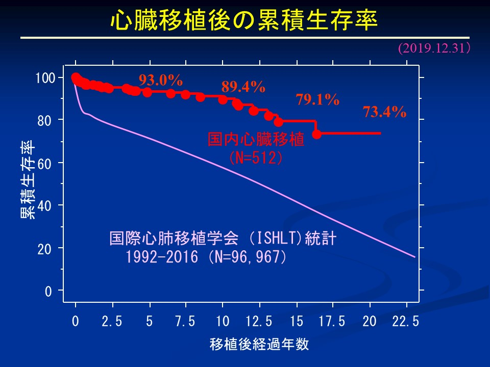 http://www.jsht.jp/uploads/%E3%83%AC%E3%82%B8191231-17.JPG