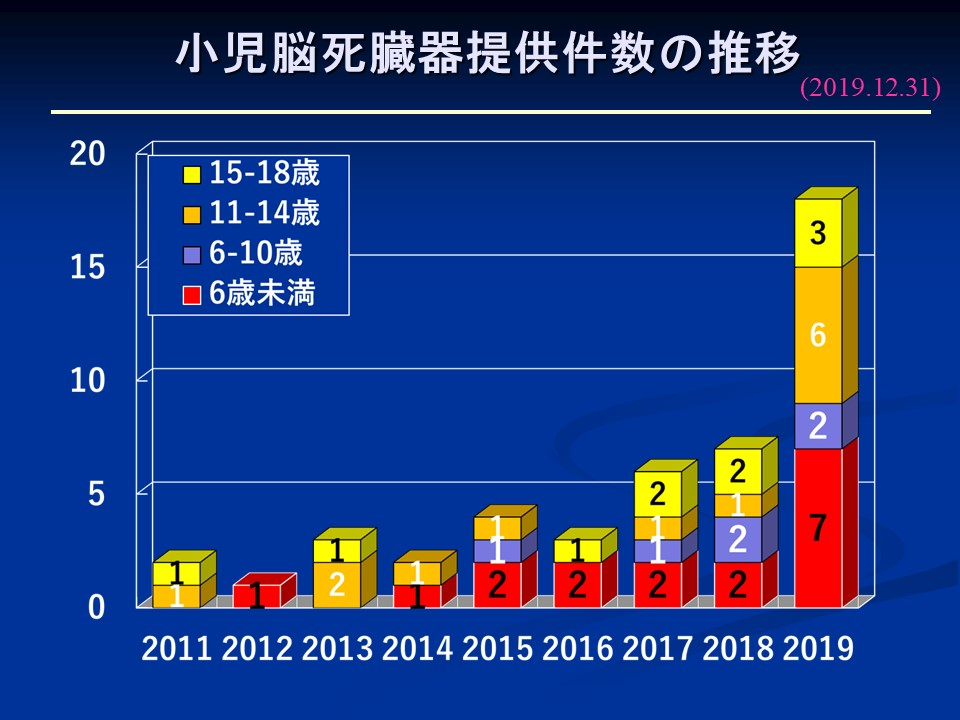 http://www.jsht.jp/uploads/%E3%83%AC%E3%82%B8191231-19.JPG