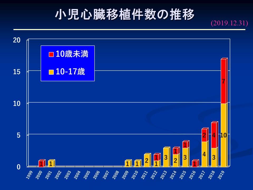 http://www.jsht.jp/uploads/%E3%83%AC%E3%82%B8191231-20.JPG