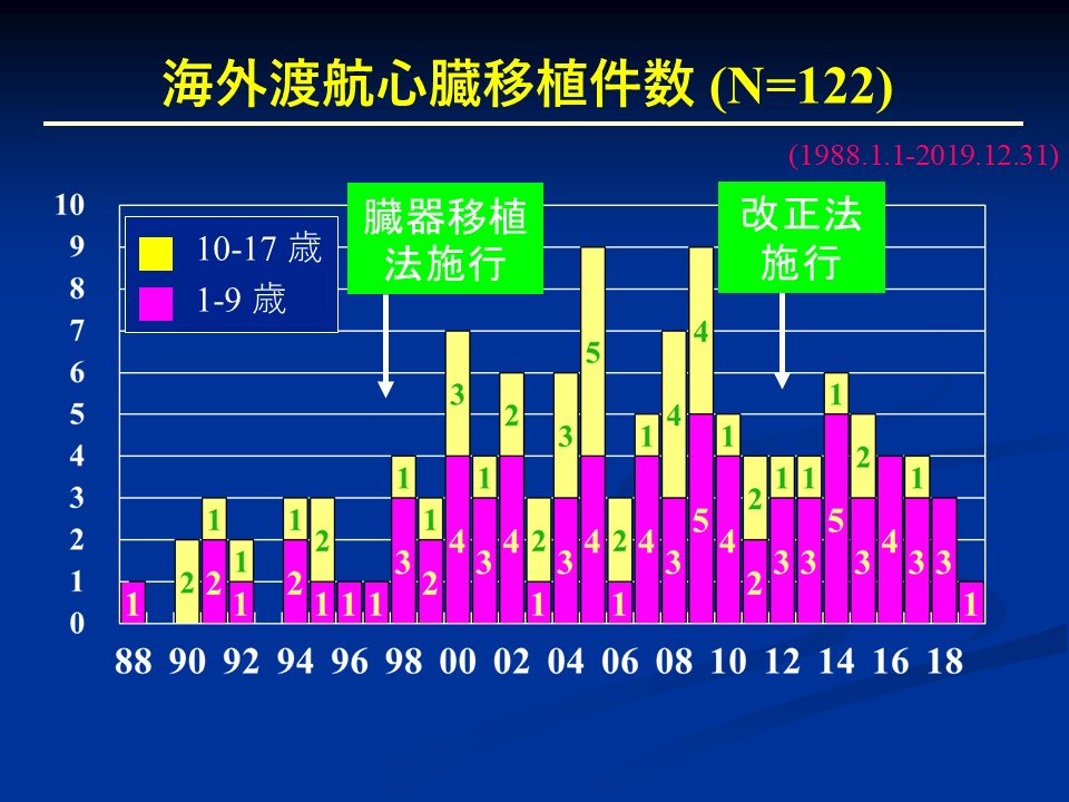 http://www.jsht.jp/uploads/%E3%83%AC%E3%82%B8191231-29.JPG