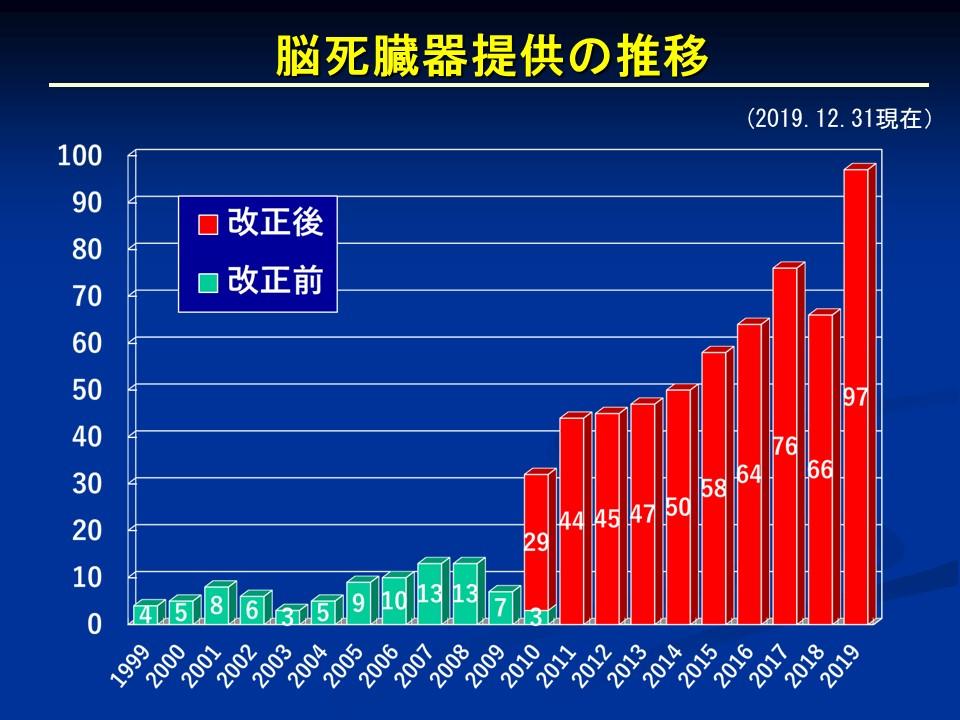 http://www.jsht.jp/uploads/%E3%83%AC%E3%82%B8191231-3.JPG