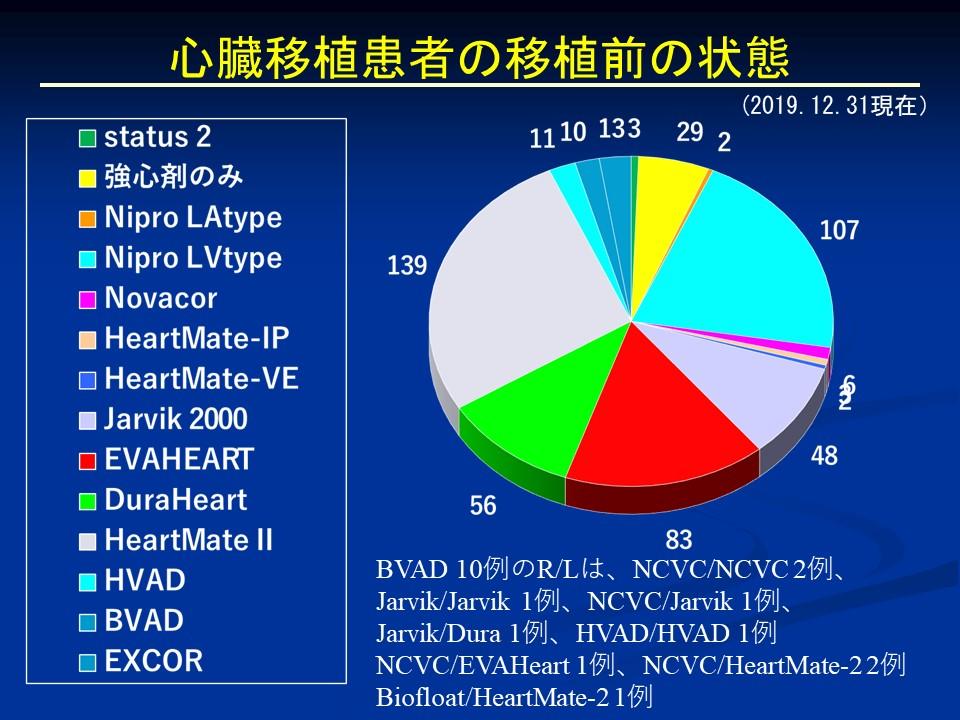 http://www.jsht.jp/uploads/%E3%83%AC%E3%82%B8191231-9.JPG